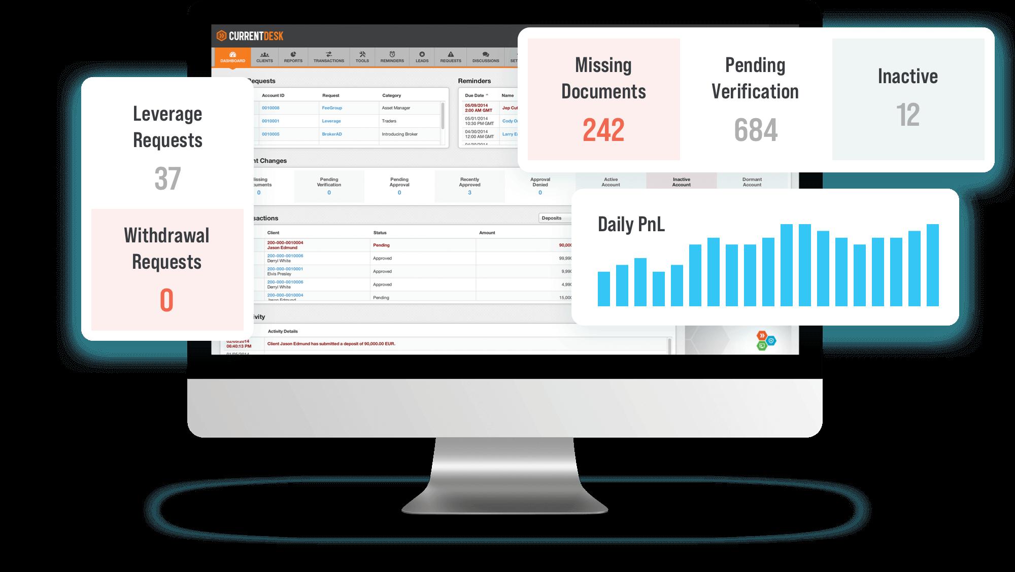 Back Office Admin Platform for Forex Brokers