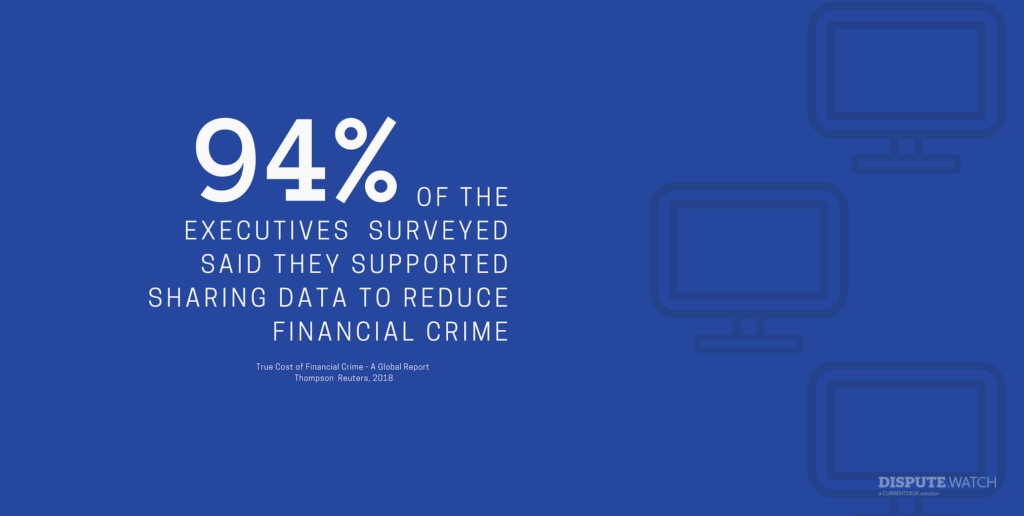 Statistic: 94% of execs recommend sharing data to prevent client fraud
