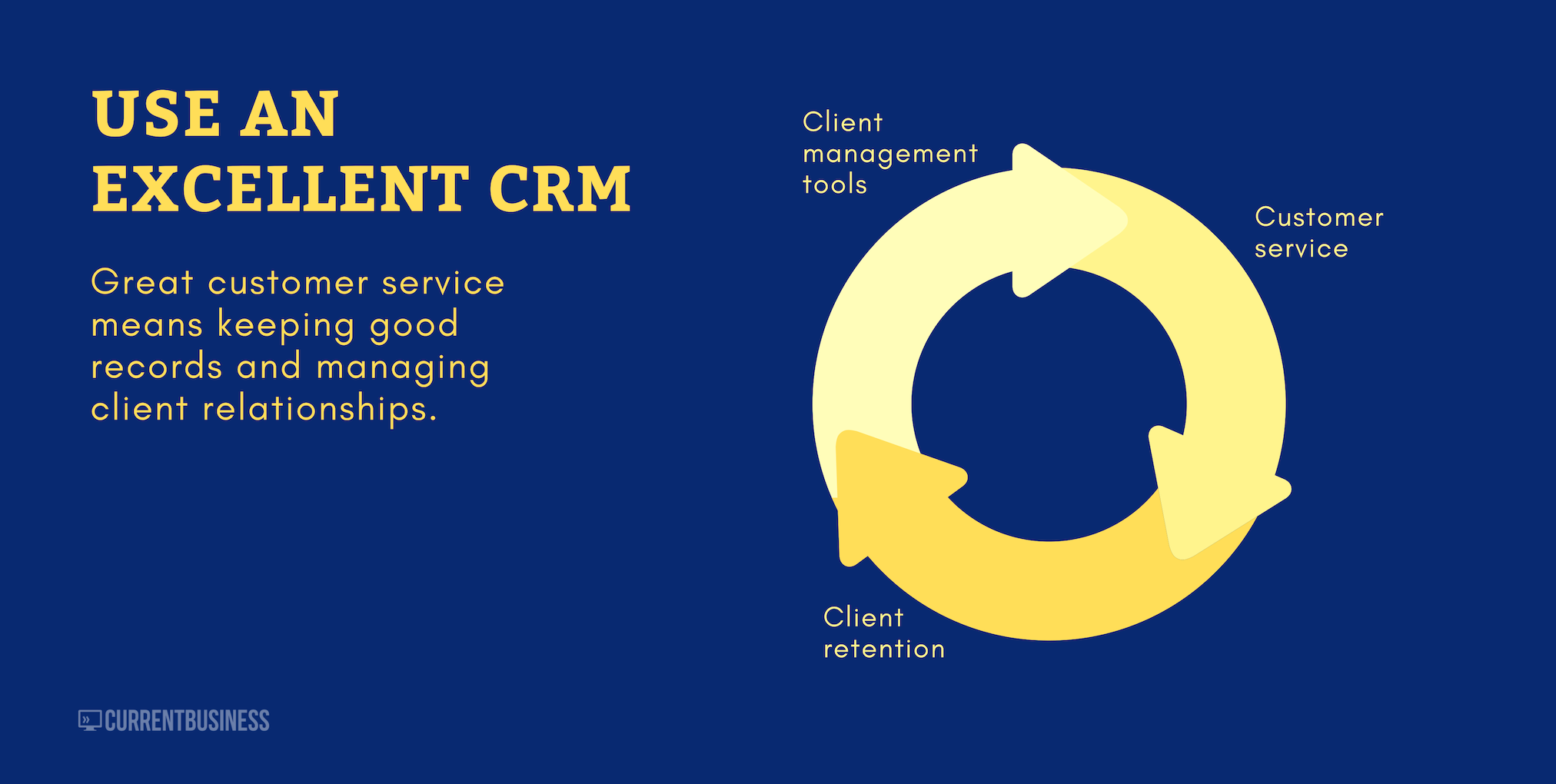 Use An Excellent Forex Crm