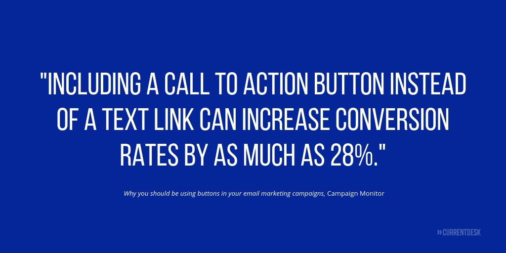 Button vs link click-through rate