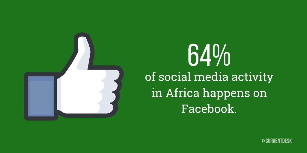 Stats on social media in Africa