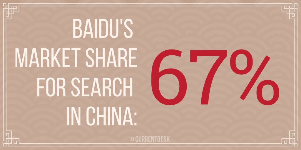 Baidu's Market Share