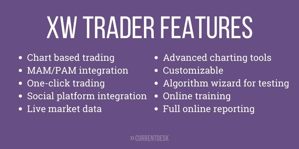 XW Trader features list
