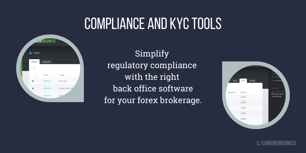 Compliance and KYC Tools