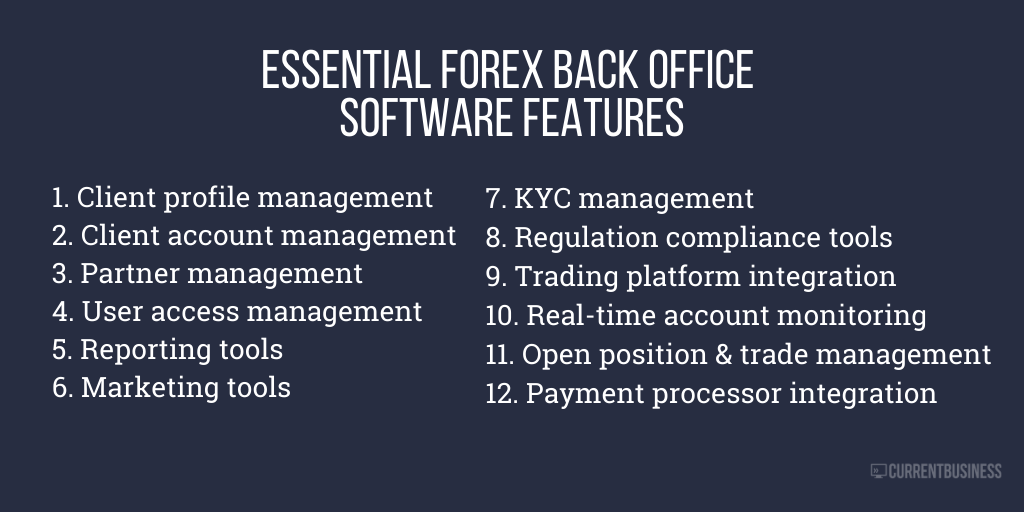 List of Essential Software Features