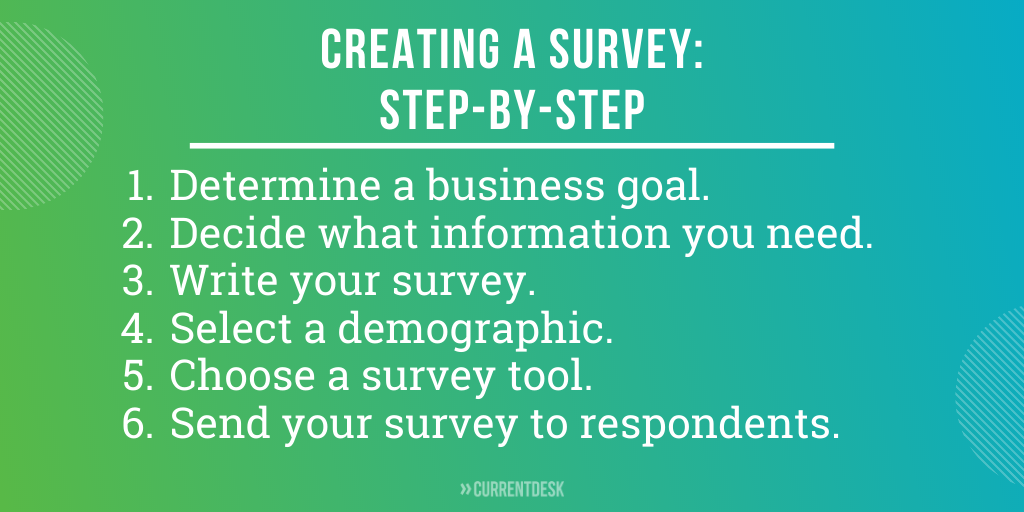 Steps to creating a survey