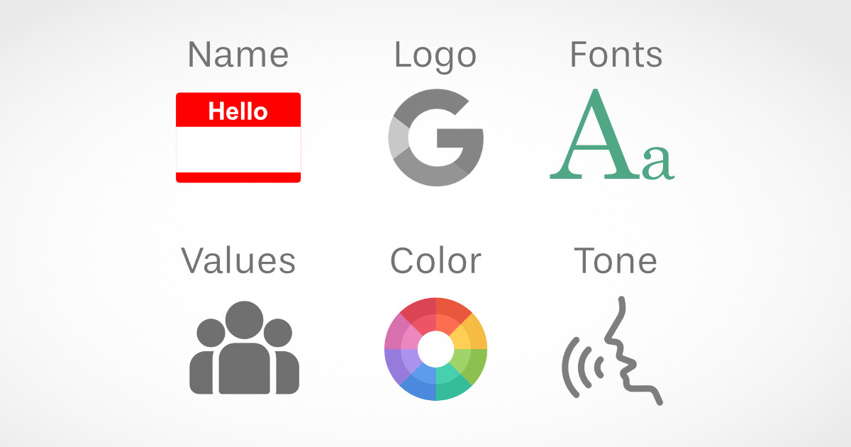 Image showing 6 assets needed for company identity